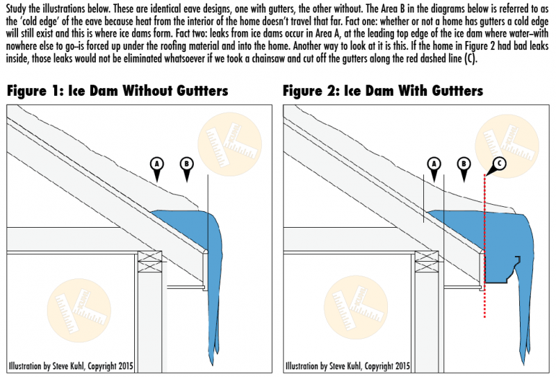 Ice dam in Gutters Minneapolis Ice Dam Prevention Expert