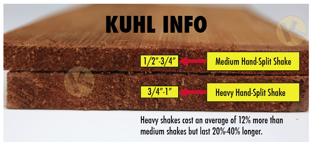 Medium wood shake versus heavy wood shakes in Minneapolis