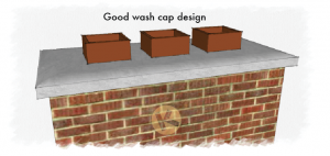 Minneapolis chimney repair Kuhl's Contracting Edina masonry
