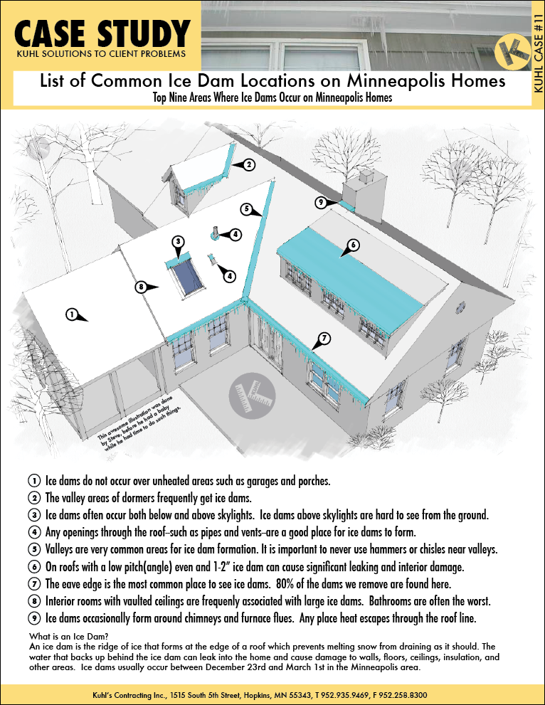 Top Nine Areas Where Ice Dams Occur on Minneapolis Homes