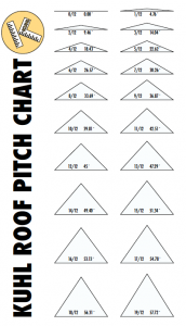 Diagram of different roof slopes